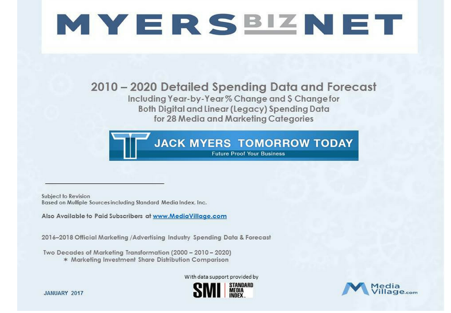 2010-2020 A Decade of Marketing Budget Shifts