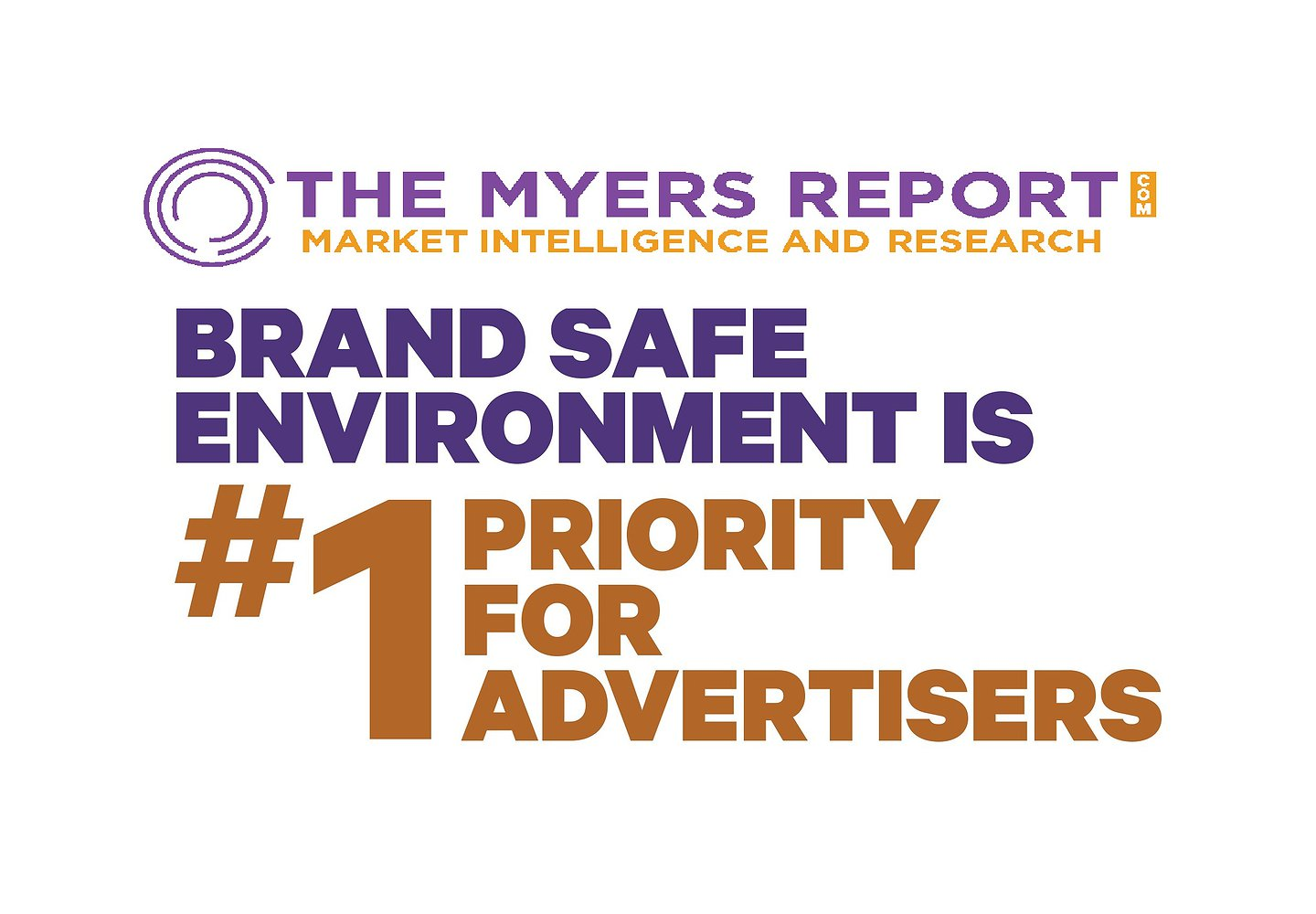 Brand Safe Environment is #1 Priority for Advertisers