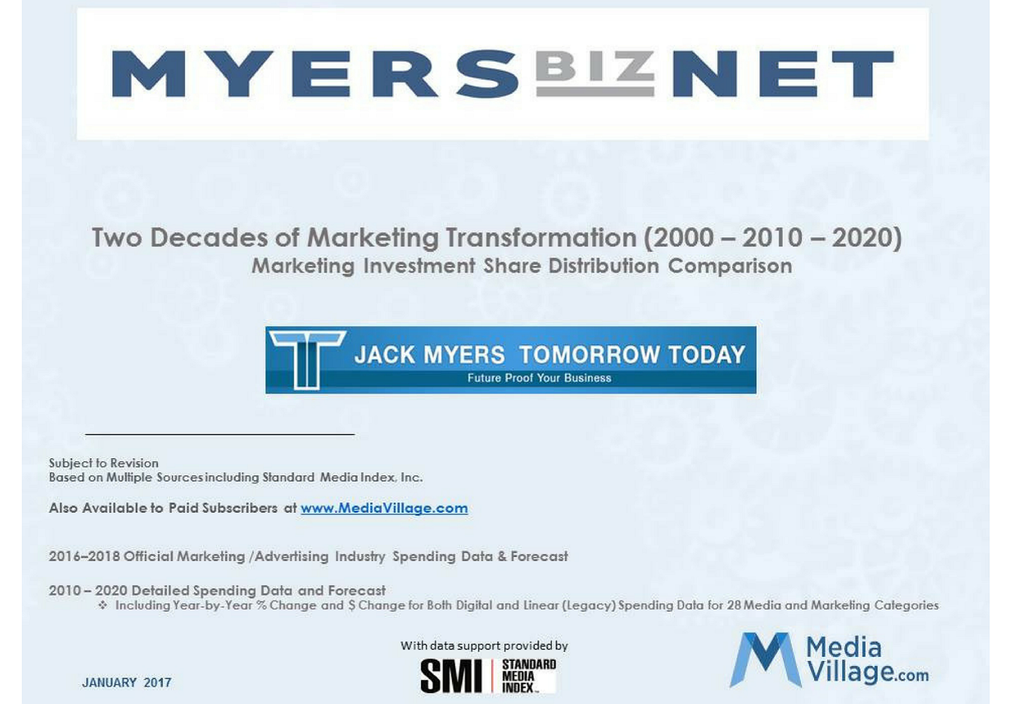 Two Decades of Marketing Transformation