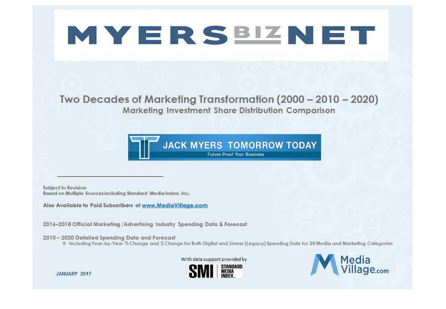 2020 Economic Forecast: Two Decades of Marketing Transformation
