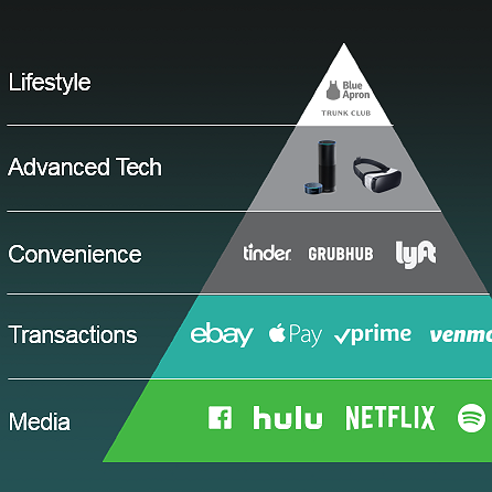 Preview image for article: According to Hulu, Age Is Not a Factor in Digital Fluency