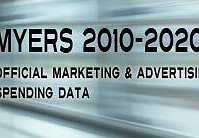 Official Marketing & Advertising Spending Data: 2009-2020 for 57 Categories