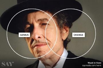 Cover image for  article: Good Advertising, Strong Communities and Bob Dylan - SAY Media