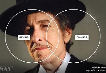 Good Advertising, Strong Communities and Bob Dylan - SAY Media