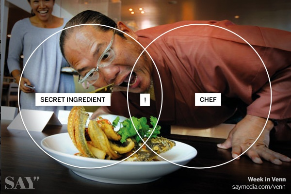 Cover image for  article: Native: Brands Are the Secret Ingredient, Publishers Are the Chef