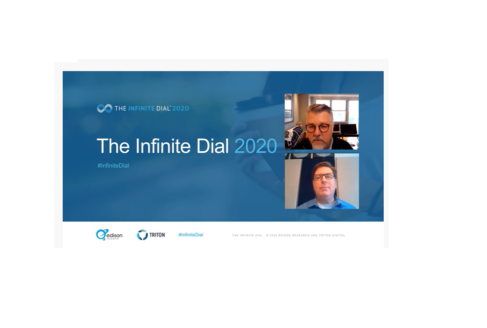 Cover image for  article: Insights on the Infinite Dial Report