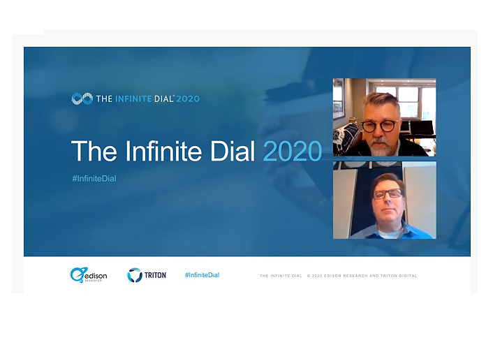 Insights on the Infinite Dial Report
