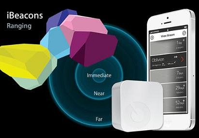 Sonic Notify and Apple's iBeacons are the Future of Mobile Marketing